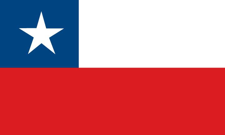 Estudio: Los Chilenos Prefieren Los Videojuegos A La