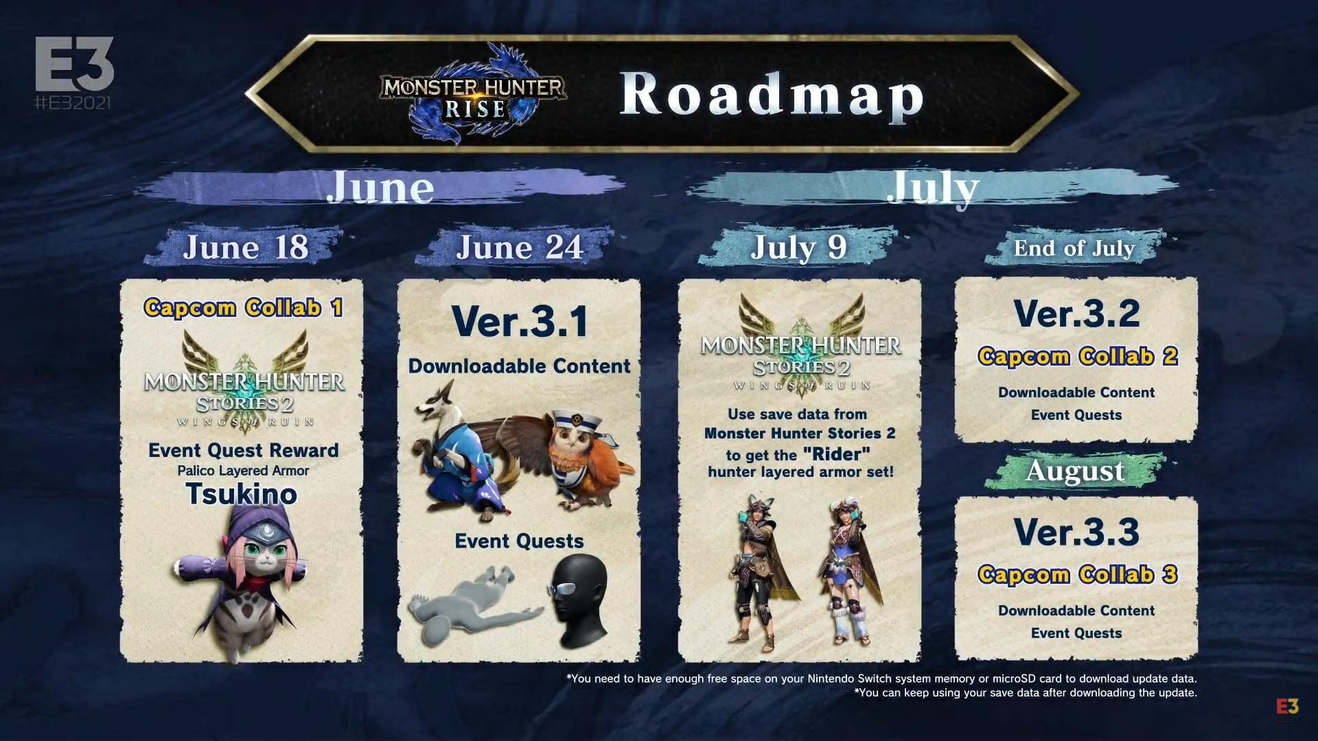 E3 2021: Tsukino y la actualización 3.1 (junio) de Monster Hunter Rise Capcom